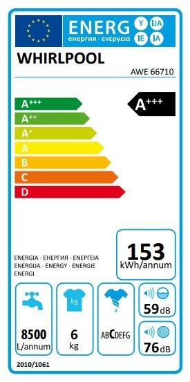 Energetický štítek z pračky