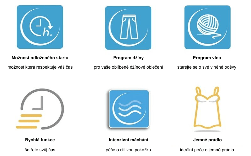 obrázkové označení pracích programů
