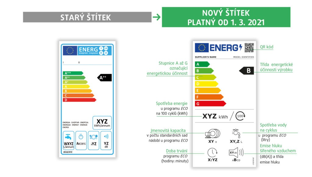 Podoba nových energetických štítků pro pračky