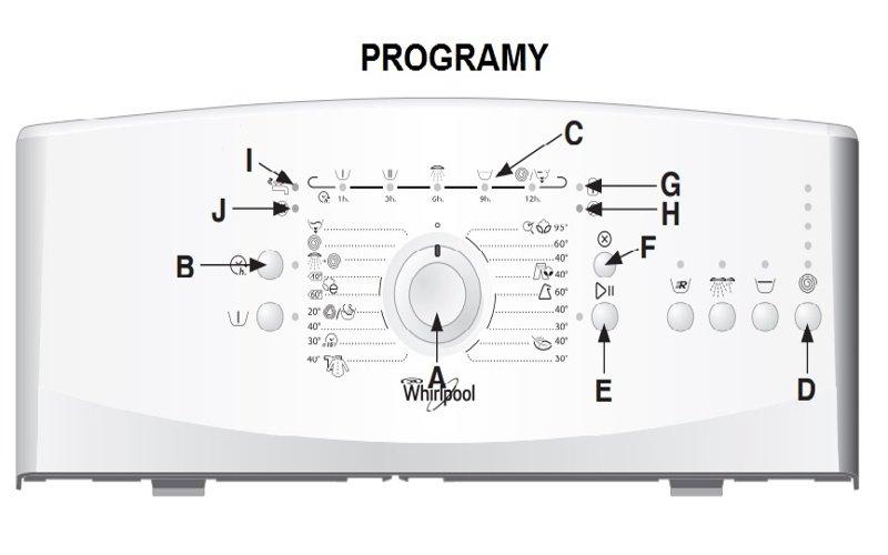 Prací programy na Whirlpool AWE 50510