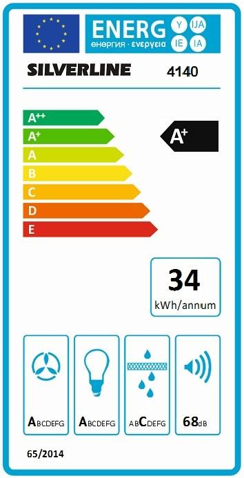 Energetický štítek digestoře