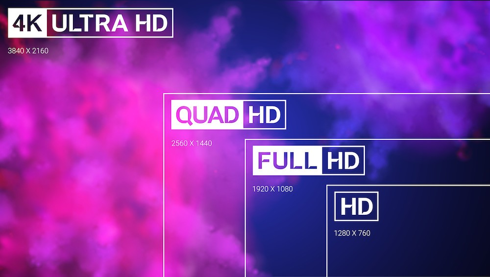 TV rozlišení