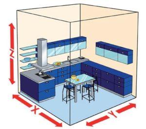 Výpočet kubické kapacity kuchyně