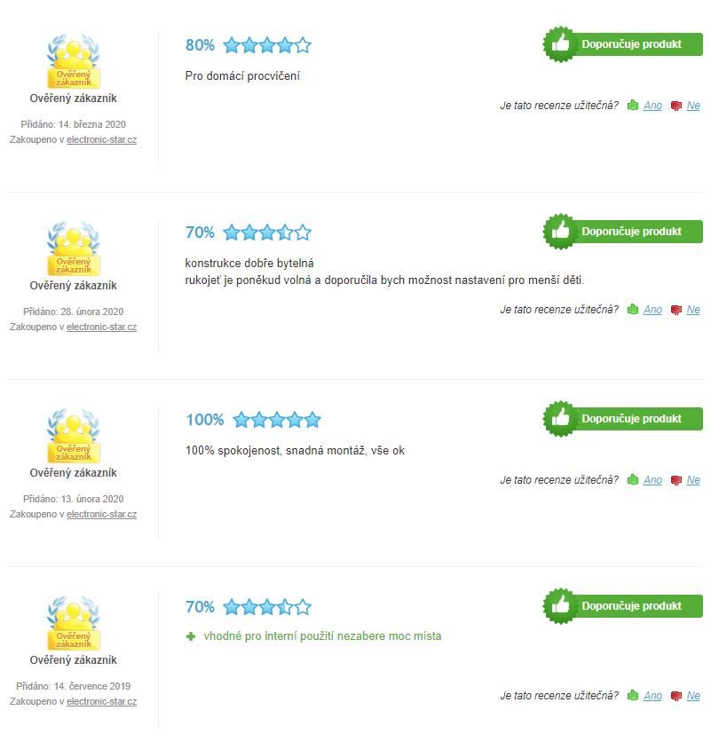 Trampolína Klarfit Jumpanatic - Recenze zákazníků