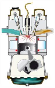 čtyřtaktní motor