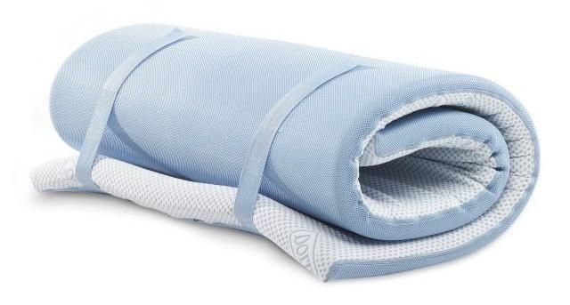 Popruhy Velcro