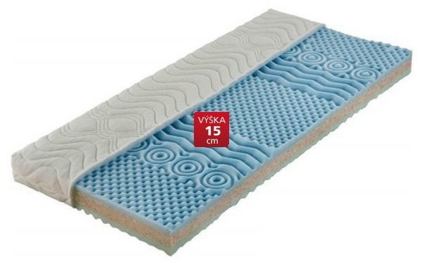 Komfortní matrace z pěny Flexifoam, 15cm