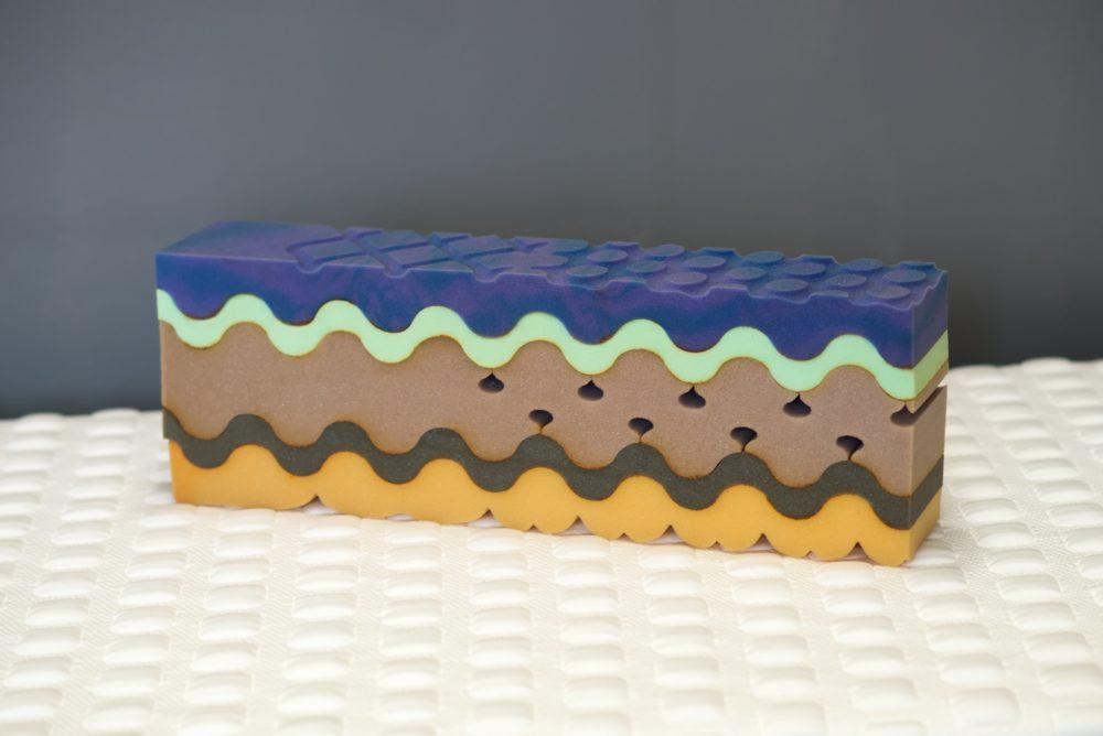 Struktura matrace s paměťovou pěnou