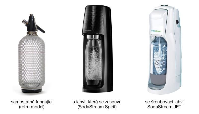 Typy výrobníků sody - samostatné, zasouvací, šroubovací