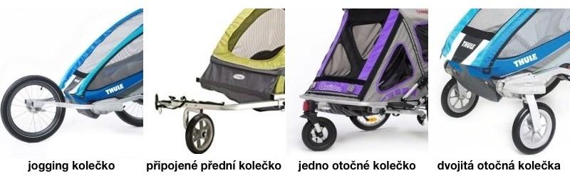 Druhy koleček na dětský vozík za kolo - jogging, připojené přední, jedno otočné, dvojité otočné