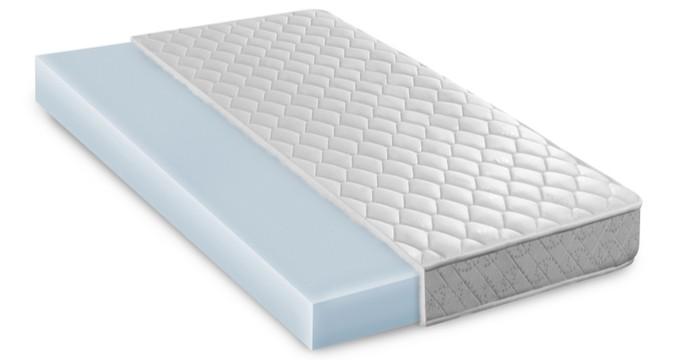 Molitanová matrace průřez