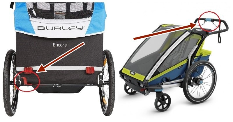 Nožní a ruční brzda na dětském vozíku za kolo