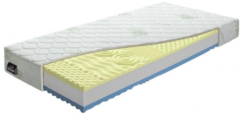 Sendvičová matrace Matrace Benab Visco vyrobená z paměťové pěny