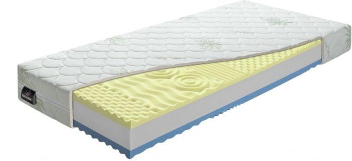 Sendvičová matrace vyrobený z paměťové pěny