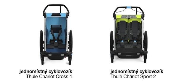Velikost vozíku - jednomístný Thule Chariot Cross 1, dvoumístný Thule Chariot Sport 2