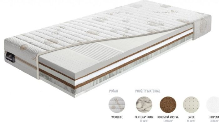 Vrstvy sendvičového matrace
