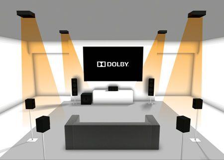 velké domáci kino 2 reproduktory za pohovkou 2 vedle, 2 před, 4 na stropě a subwoofer
